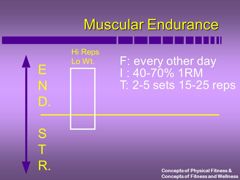 Concepts of Physical Fitness & Concepts of Fitness and Wellness Muscular Endurance F: every other day I : 40-70% 1RM T: 2-5 sets 15-25 reps E N D.