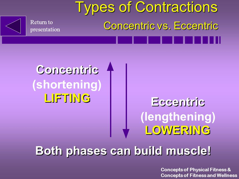 Concepts of Physical Fitness & Concepts of Fitness and Wellness Types of Contractions Concentric vs.