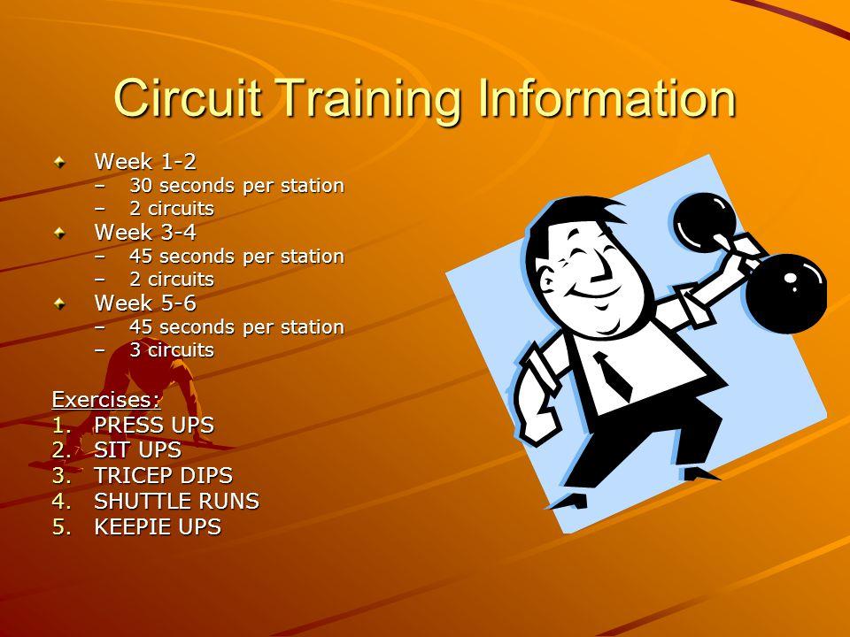 Circuit Training Information Week 1-2 –30 seconds per station –2 circuits Week 3-4 –45 seconds per station –2 circuits Week 5-6 –45 seconds per station –3 circuits Exercises: 1.PRESS UPS 2.SIT UPS 3.TRICEP DIPS 4.SHUTTLE RUNS 5.KEEPIE UPS