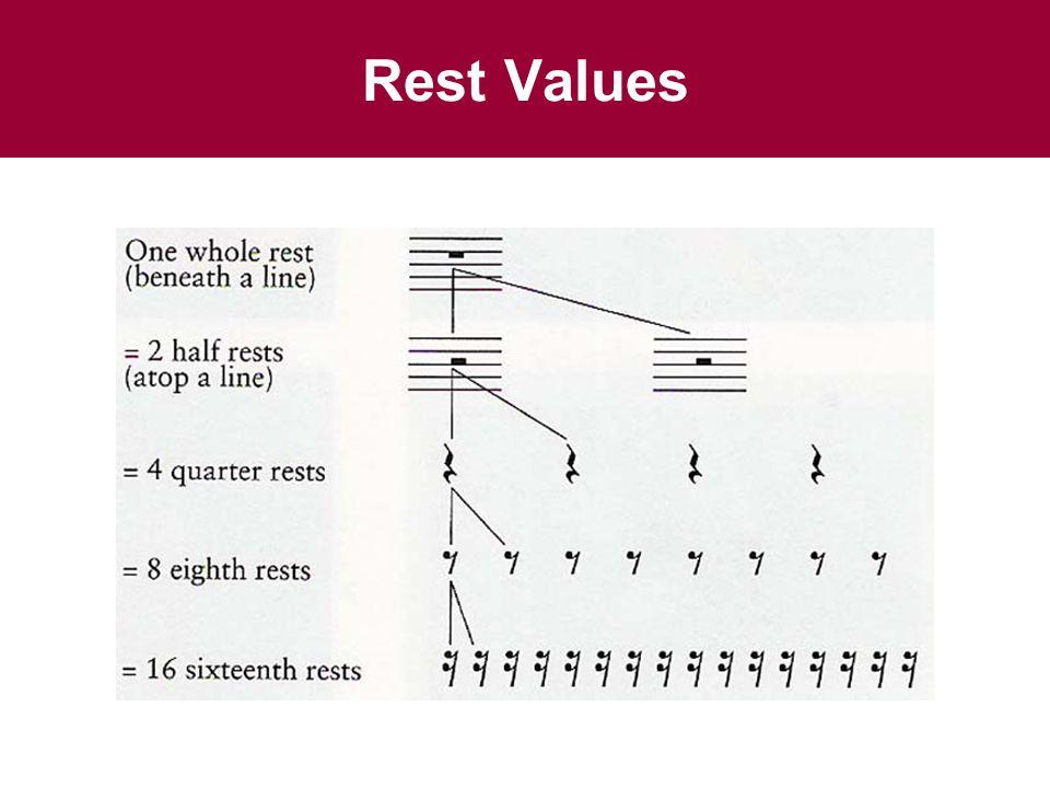 Rest Values