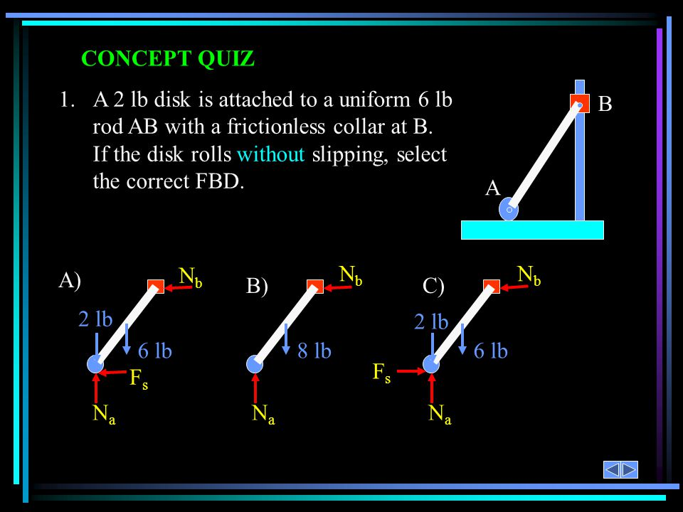 CONCEPT QUIZ A B 1.A 2 lb disk is attached to a uniform 6 lb rod AB with a frictionless collar at B. If the disk rolls without slipping, select the co