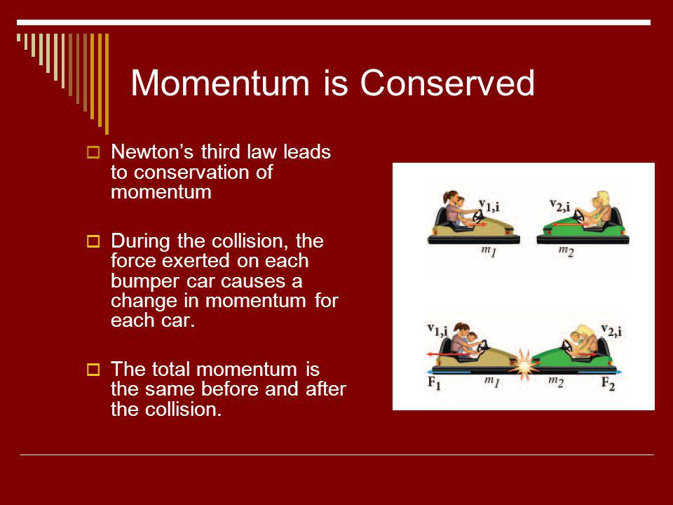 Momentum is Conserved Newtons third law leads to conservation of momentum During the collision, the force exerted on each bumper car causes a change i