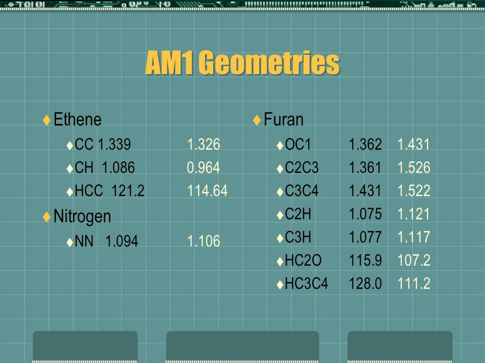 AM1 Geometries Ethene CC 1.3391.326 CH 1.0860.964 HCC 121.2114.64 Nitrogen NN 1.0941.106 Furan OC11.3621.431 C2C31.3611.526 C3C41.4311.522 C2H1.0751.121 C3H1.0771.117 HC2O115.9107.2 HC3C4128.0111.2
