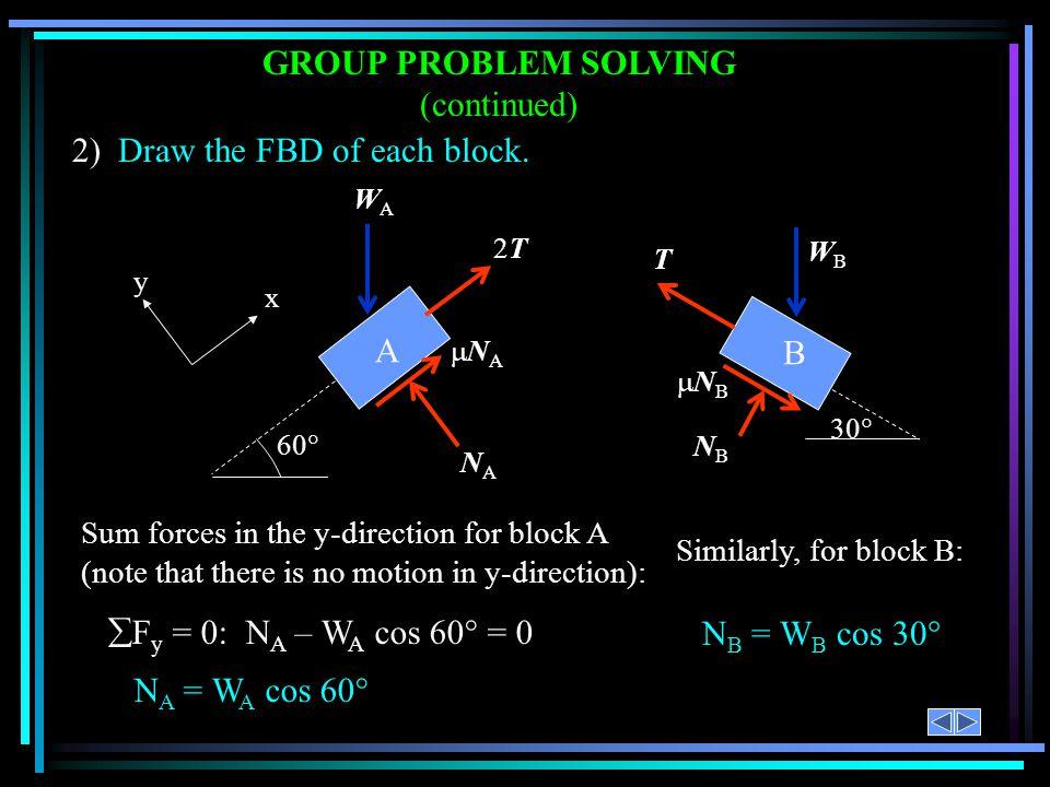 Similarly, for block B: N B = W B cos 30 2)Draw the FBD of each block. GROUP PROBLEM SOLVING (continued) y x NANA N A 2T2T WAWA A 60 30 B NBNB N B T W