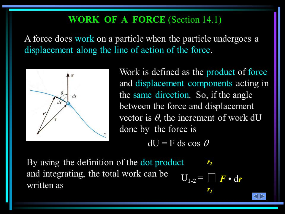 WORK OF A FORCE (Section 14.1) A force does work on a particle when the particle undergoes a displacement along the line of action of the force. Work