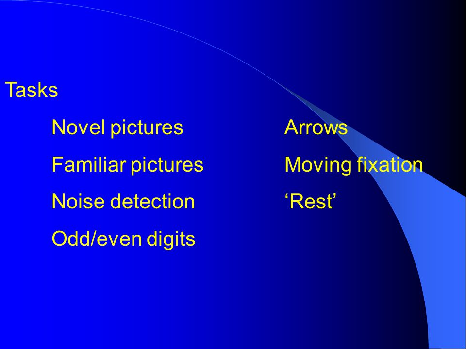 Tasks Novel picturesArrows Familiar pictures Moving fixation Noise detectionRest Odd/even digits