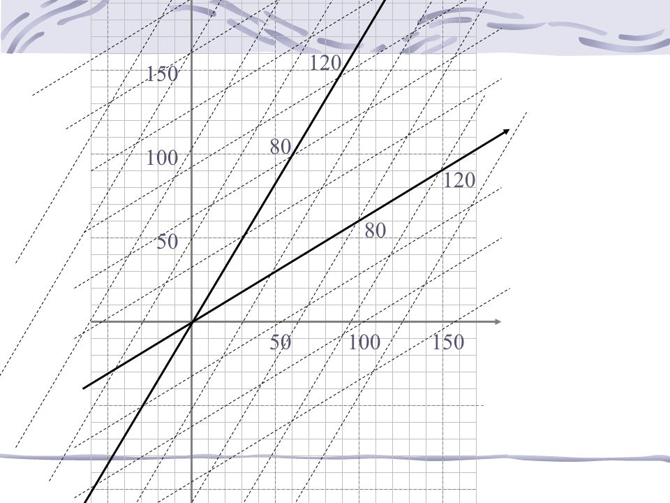 Who is right? Draw it on a spacetime diagram. Label the axes with a scale of one square to 10 ns.