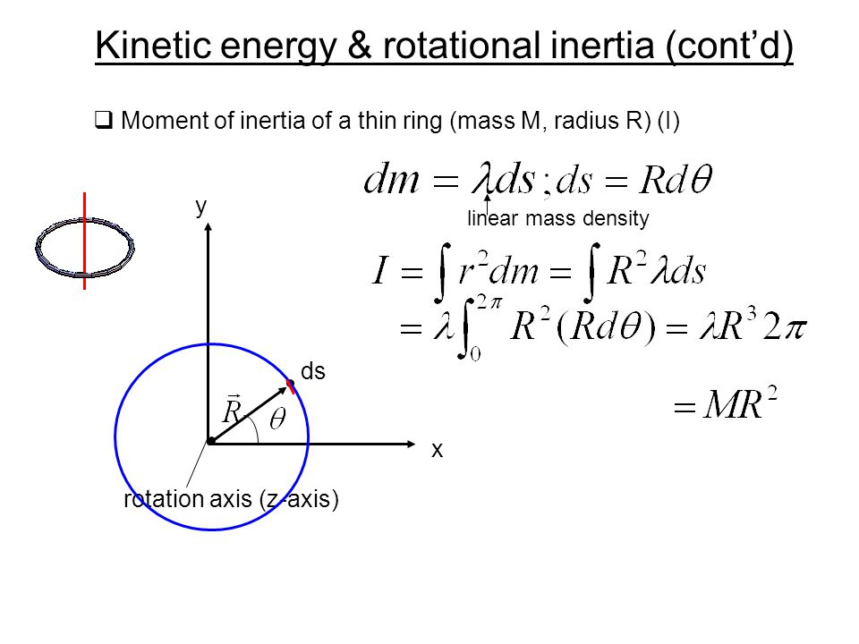 Kinetic energy & rotational inertia (contd) x y rotation axis (z-axis) Moment of inertia of a thin ring (mass M, radius R) (I) ds linear mass density