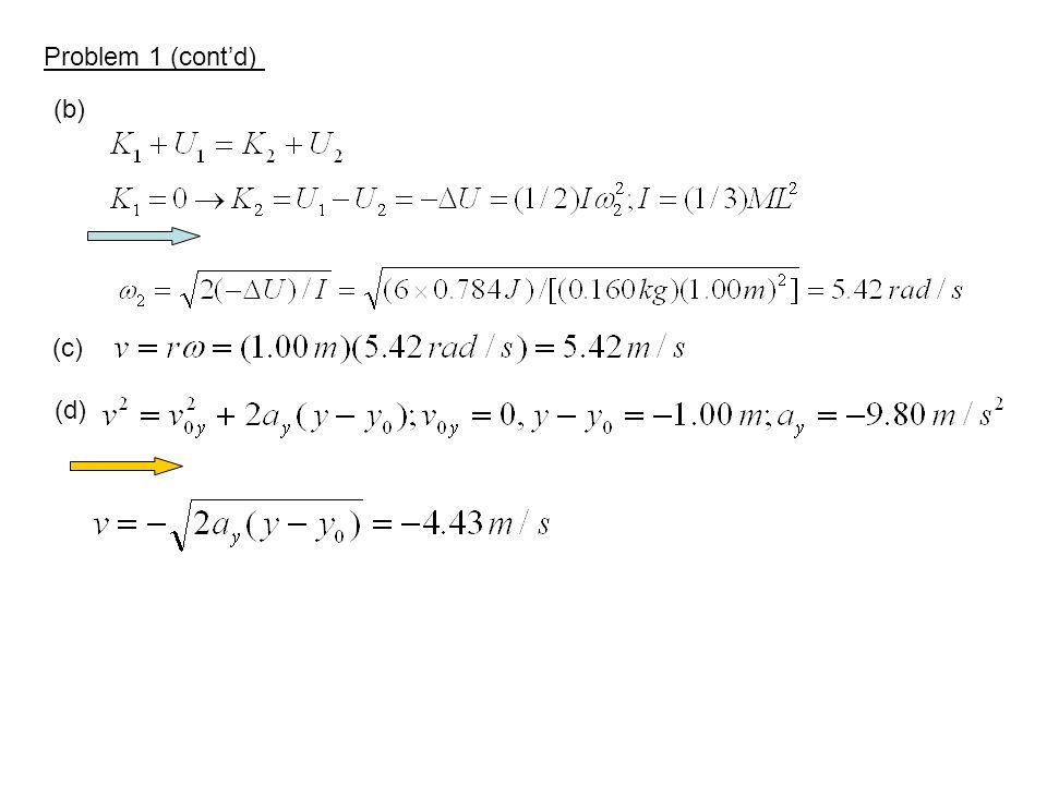 Problem 1 (contd) (c) (d) (b)