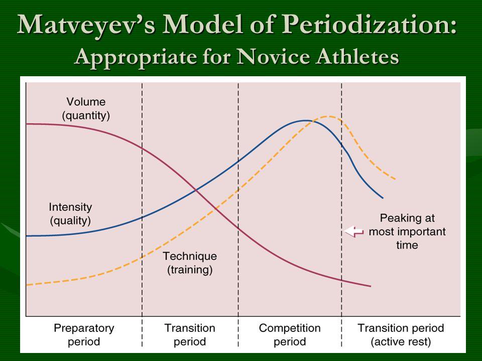 Matveyevs Model of Periodization: Appropriate for Novice Athletes