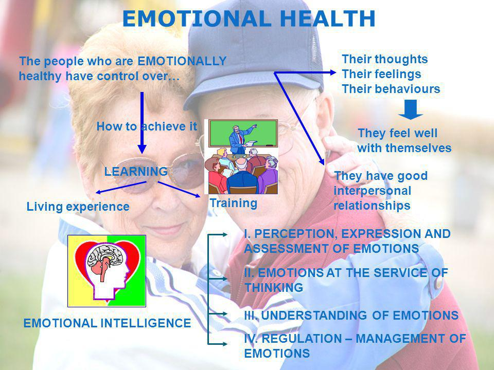 The people who are EMOTIONALLY healthy have control over… Their thoughts Their feelings Their behaviours They have good interpersonal relationships They feel well with themselves LEARNING How to achieve it Living experience Training I.