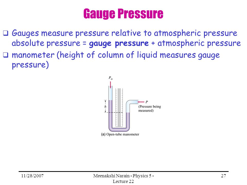 11/28/2007Meenakshi Narain - Physics 5 - Lecture 22 27 Gauge Pressure Gauges measure pressure relative to atmospheric pressure absolute pressure = gau