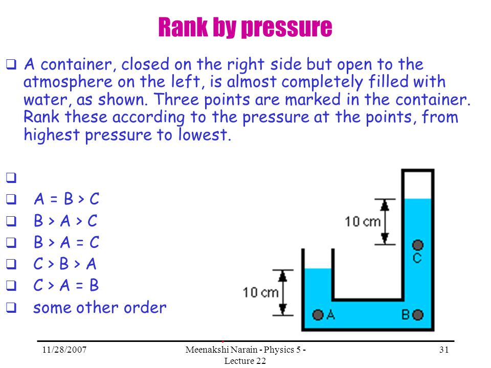 11/28/2007Meenakshi Narain - Physics 5 - Lecture 22 31 Rank by pressure A container, closed on the right side but open to the atmosphere on the left,