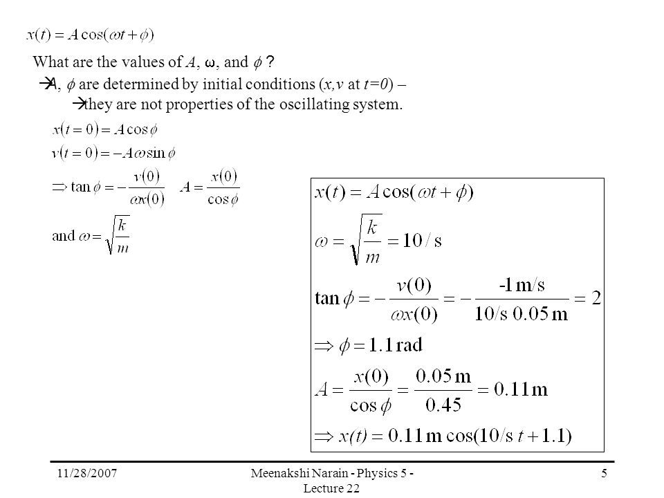 11/28/2007Meenakshi Narain - Physics 5 - Lecture 22 5 What are the values of A,, and ? A, are determined by initial conditions (x,v at t=0) – they are