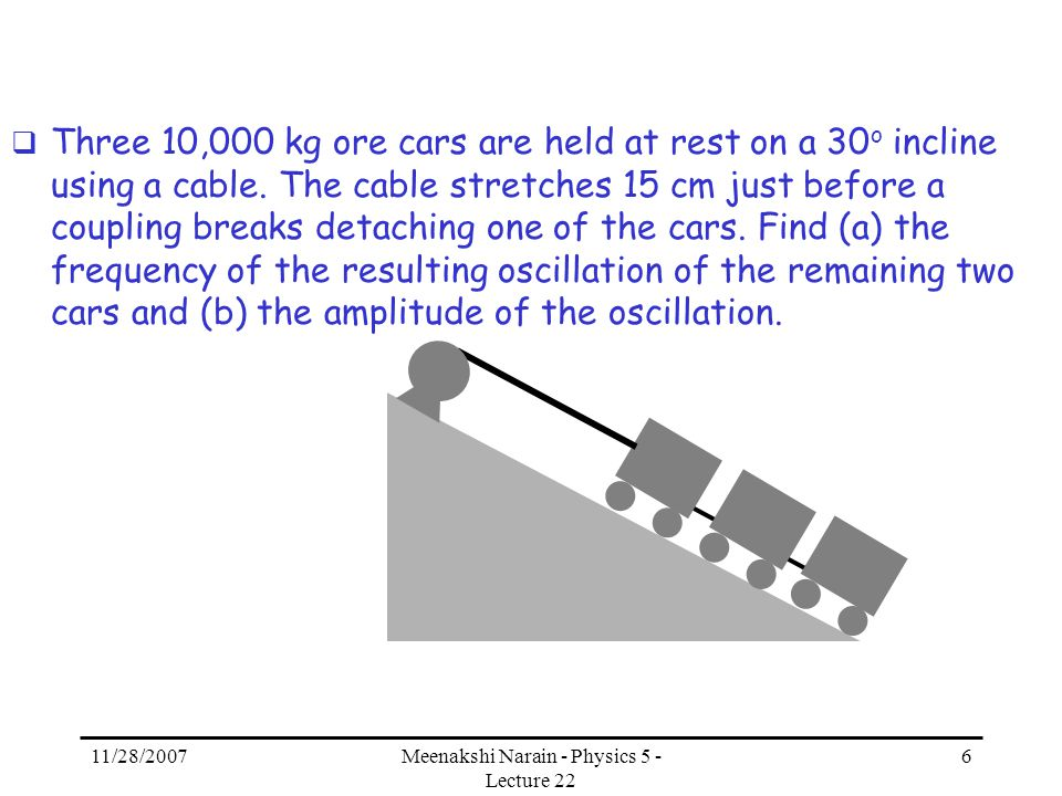 11/28/2007Meenakshi Narain - Physics 5 - Lecture 22 6 Three 10,000 kg ore cars are held at rest on a 30 o incline using a cable. The cable stretches 1