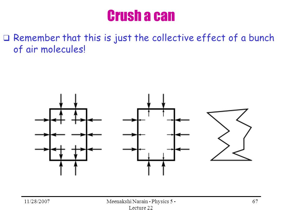 11/28/2007Meenakshi Narain - Physics 5 - Lecture 22 67 Crush a can Remember that this is just the collective effect of a bunch of air molecules!