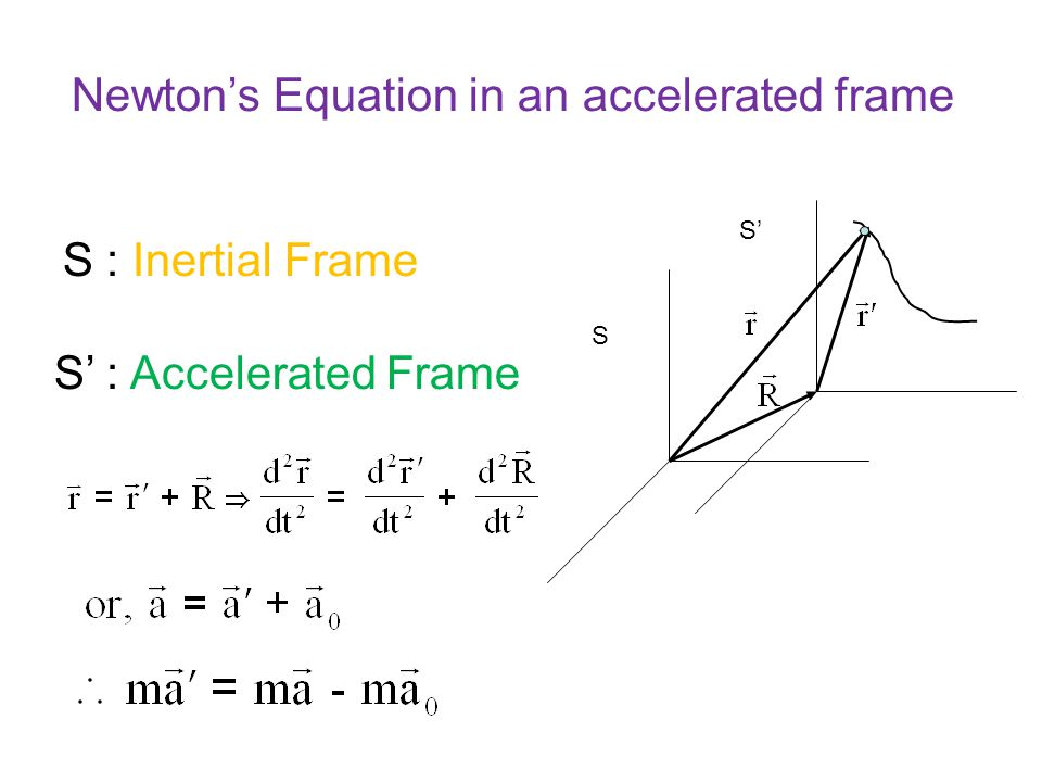 Newtons Equation in an accelerated frame S S S : Inertial Frame S : Accelerated Frame