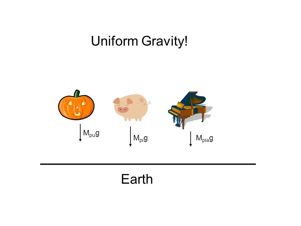 M pu g M pi gM pia g Earth Uniform Gravity!