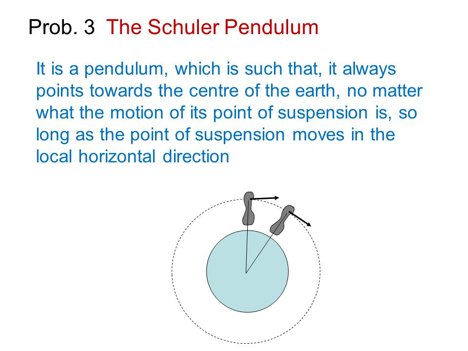 It is a pendulum, which is such that, it always points towards the centre of the earth, no matter what the motion of its point of suspension is, so lo