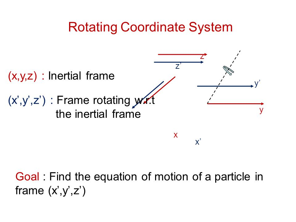 Rotating Coordinate System x y z x y z (x,y,z) : Inertial frame (x,y,z) : Frame rotating w.r.t the inertial frame Goal : Find the equation of motion o