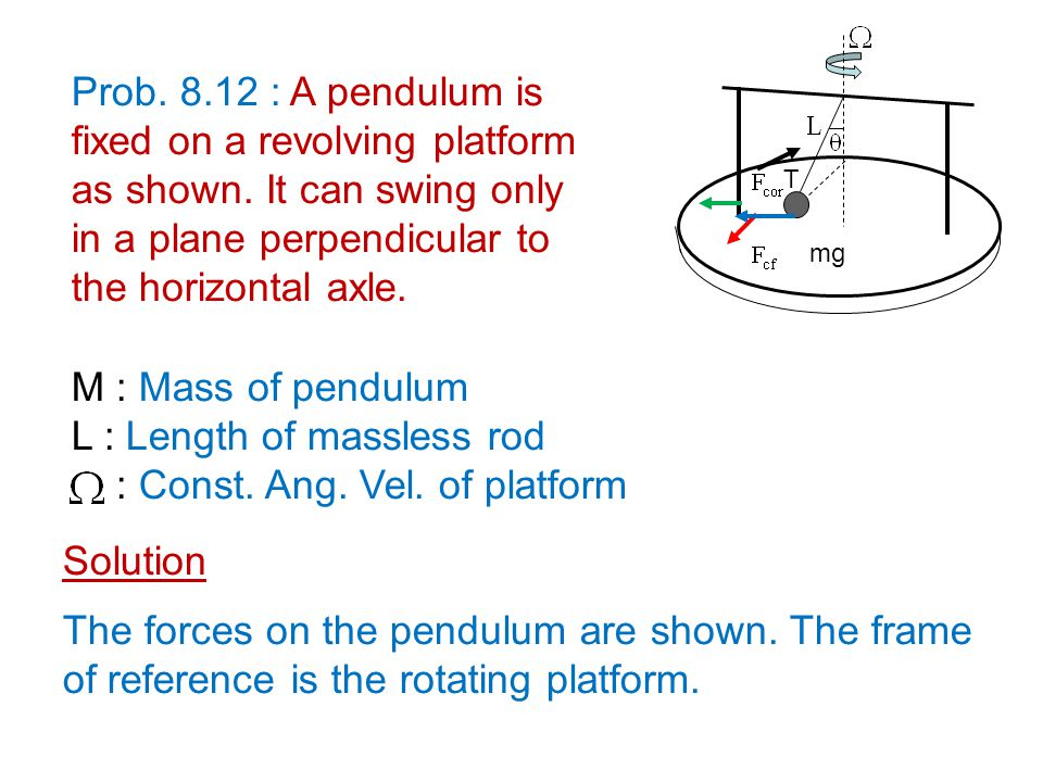 Prob. 8.12 : A pendulum is fixed on a revolving platform as shown. It can swing only in a plane perpendicular to the horizontal axle. M : Mass of pend