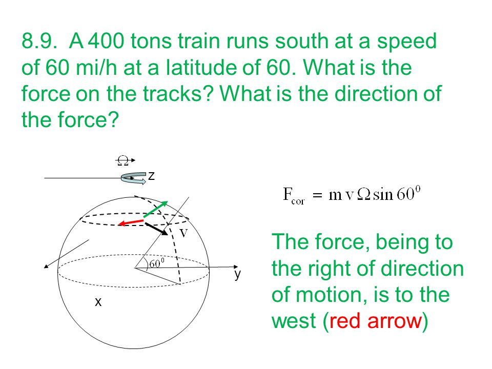 8.9. A 400 tons train runs south at a speed of 60 mi/h at a latitude of 60. What is the force on the tracks? What is the direction of the force? The f