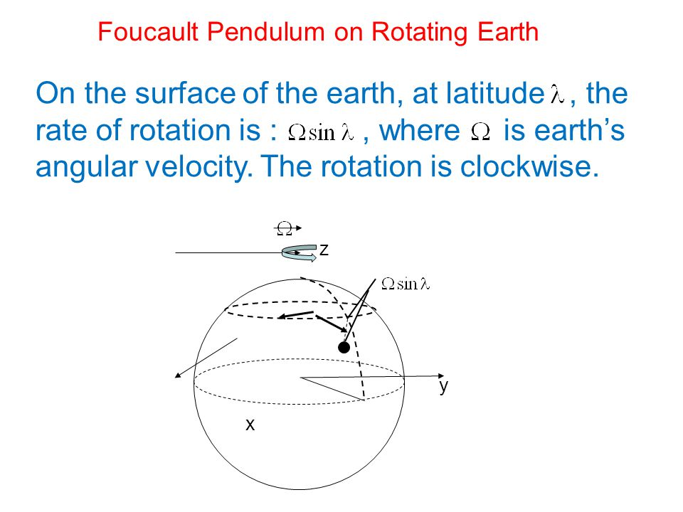 x y z On the surface of the earth, at latitude, the rate of rotation is :, where is earths angular velocity. The rotation is clockwise. Foucault Pendu