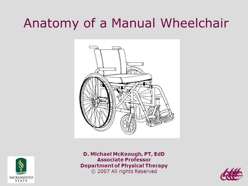 Anatomy of a Manual Wheelchair D.