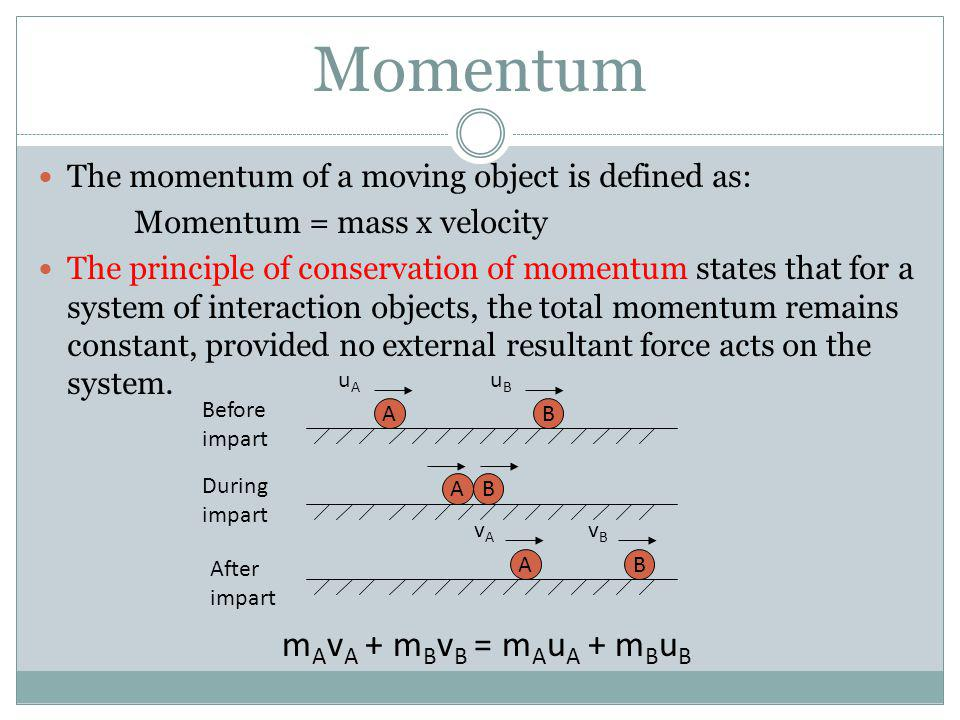 Momentum The momentum of a moving object is defined as: Momentum = mass x velocity The principle of conservation of momentum states that for a system