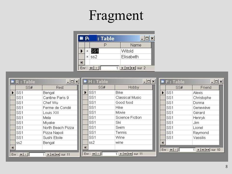 8 Fragment