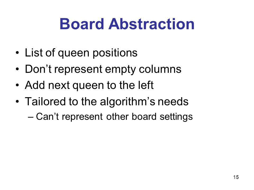 15 Board Abstraction List of queen positions Dont represent empty columns Add next queen to the left Tailored to the algorithms needs –Cant represent other board settings