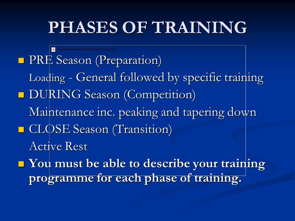 PHASES OF TRAINING PRE Season (Preparation) PRE Season (Preparation) Loading - General followed by specific training DURING Season (Competition) DURING Season (Competition) Maintenance inc.