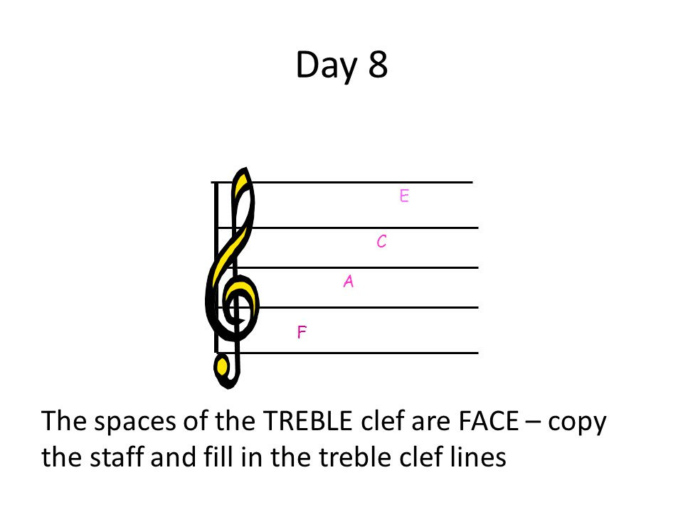 Day 8 The spaces of the TREBLE clef are FACE – copy the staff and fill in the treble clef lines F A C E