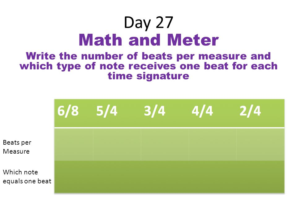 Day 27 Math and Meter Write the number of beats per measure and which type of note receives one beat for each time signature Beats per Measure Which n