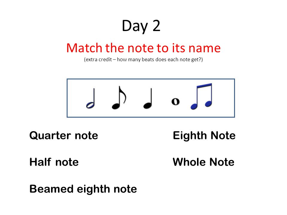 Day 2 Match the note to its name (extra credit – how many beats does each note get?) Quarter noteEighth Note Half noteWhole Note Beamed eighth note