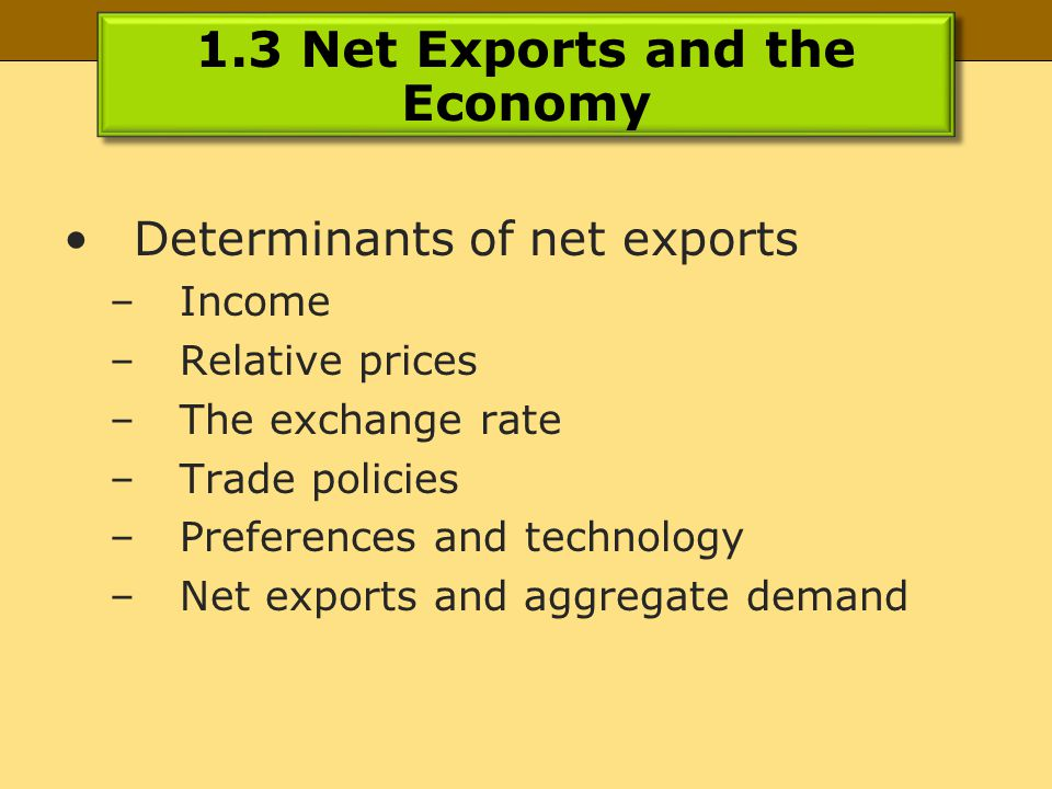 1.3 Net Exports and the Economy Determinants of net exports –Income –Relative prices –The exchange rate –Trade policies –Preferences and technology –Net exports and aggregate demand