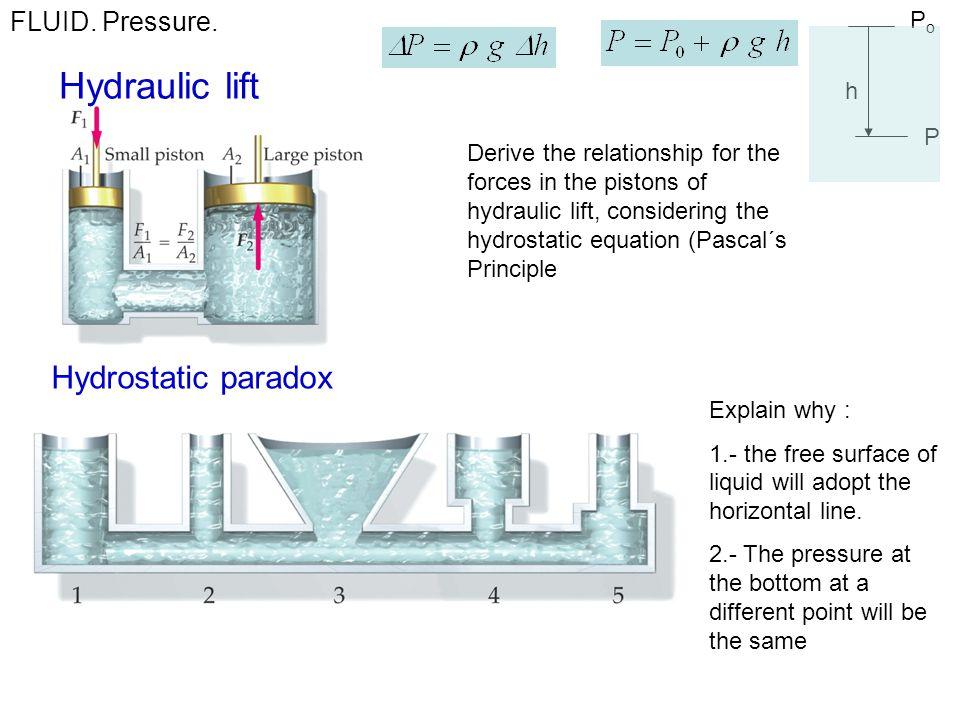 FLUID. Pressure. h PoPo P Hydraulic lift Derive the relationship for the forces in the pistons of hydraulic lift, considering the hydrostatic equation