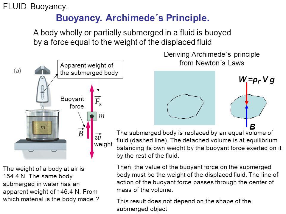 FLUID.Buoyancy. Buoyancy. Archimede´s Principle.
