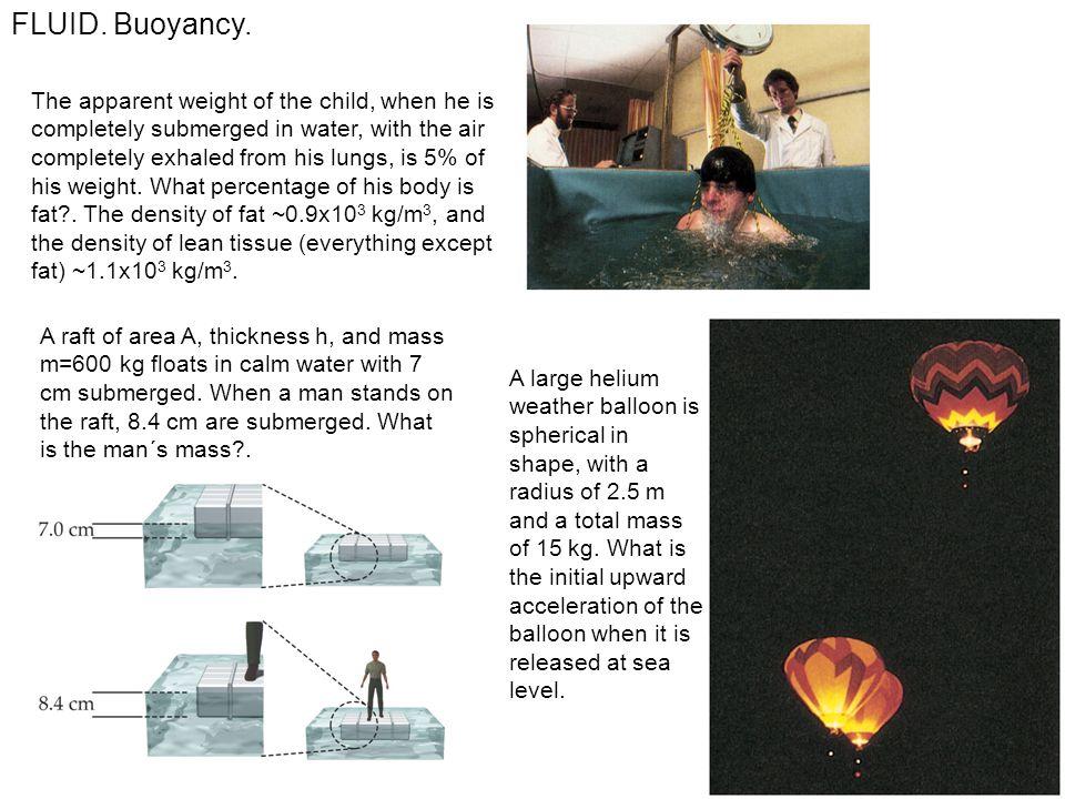 FLUID.Buoyancy.