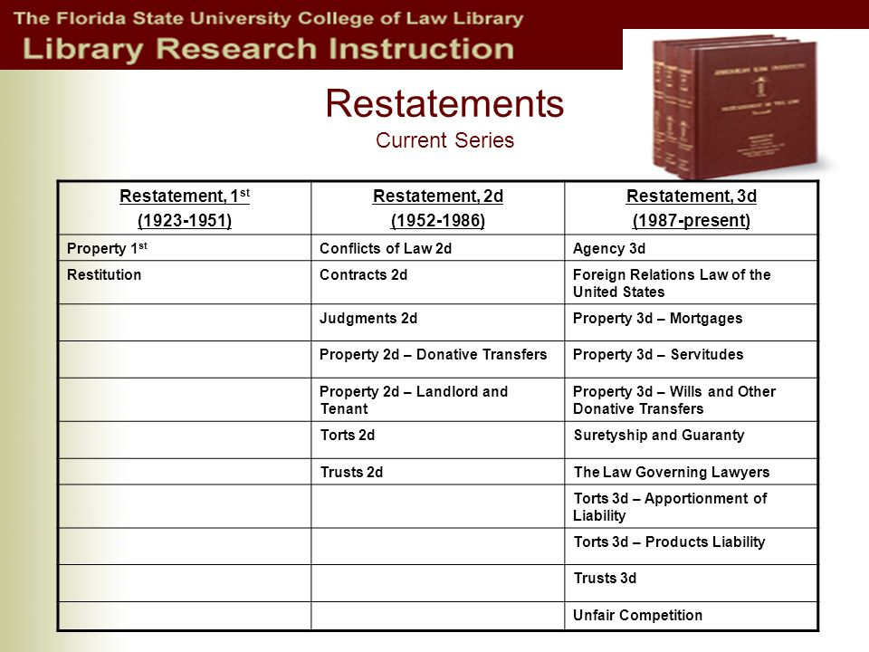 Restatements Current Series Restatement, 1 st (1923-1951) Restatement, 2d (1952-1986) Restatement, 3d (1987-present) Property 1 st Conflicts of Law 2dAgency 3d RestitutionContracts 2dForeign Relations Law of the United States Judgments 2dProperty 3d – Mortgages Property 2d – Donative TransfersProperty 3d – Servitudes Property 2d – Landlord and Tenant Property 3d – Wills and Other Donative Transfers Torts 2dSuretyship and Guaranty Trusts 2dThe Law Governing Lawyers Torts 3d – Apportionment of Liability Torts 3d – Products Liability Trusts 3d Unfair Competition