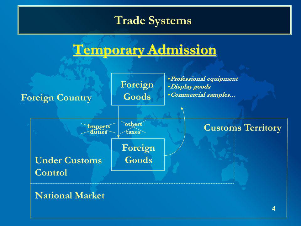4 Trade Systems Temporary Admission Customs Territory Foreign Goods Foreign Goods Imports duties others taxes Foreign Country Professional equipment Display goods Commercial samples...