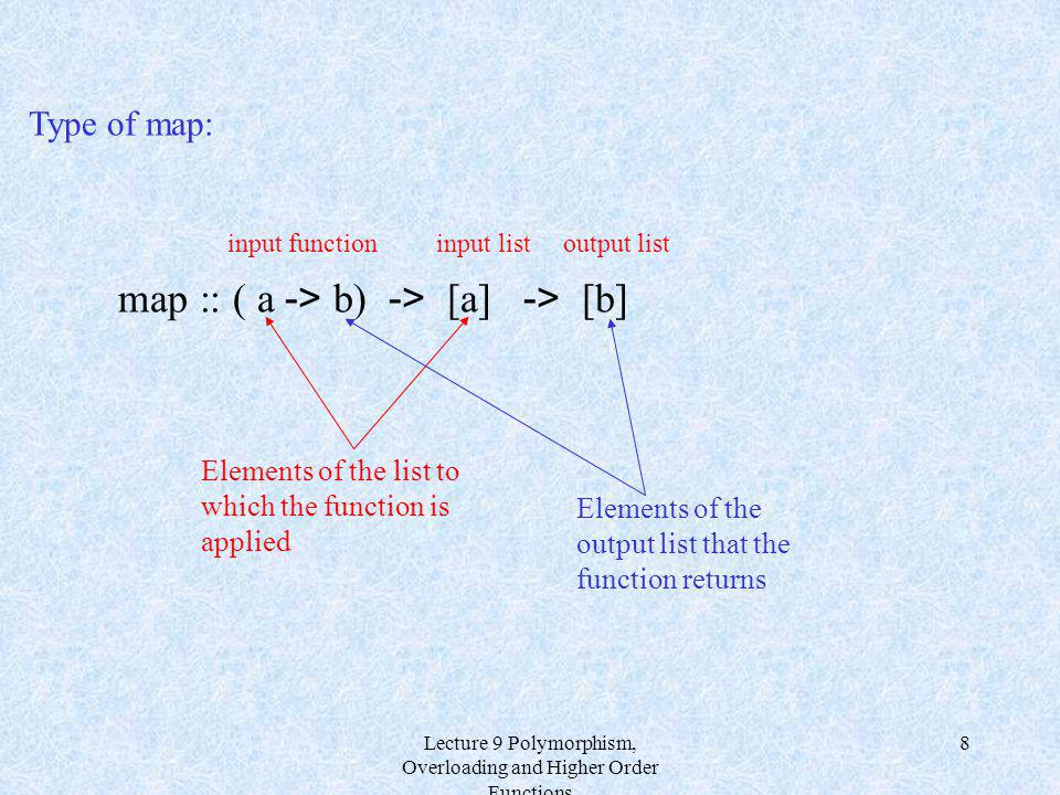 Lecture 9 Polymorphism, Overloading and Higher Order Functions 8 map :: ( a -> b) -> [a] -> [b] Elements of the list to which the function is applied Elements of the output list that the function returns Type of map: input function input list output list