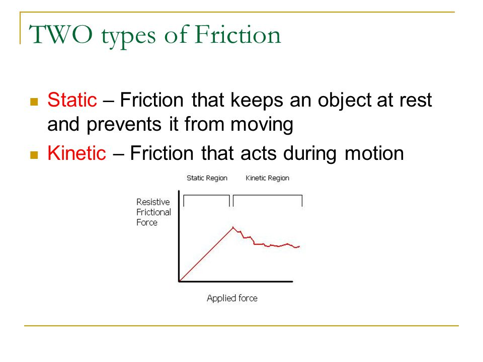 Force of Friction The Force of Friction is directly related to the Force Normal.