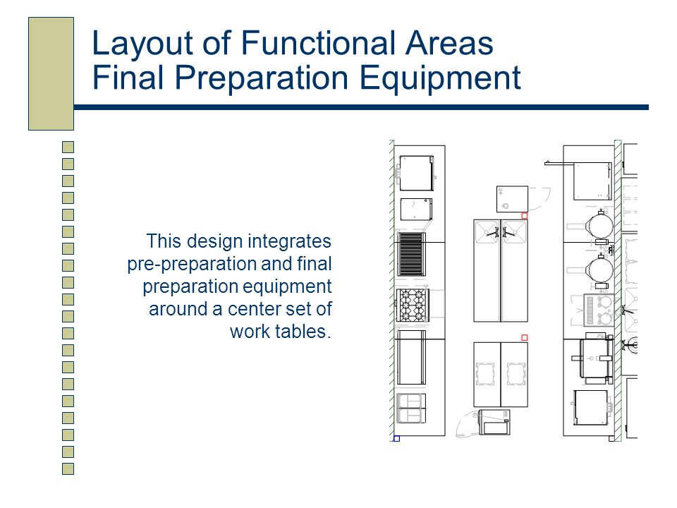Layout of Functional Areas Final Preparation Equipment This design integrates pre-preparation and final preparation equipment around a center set of w