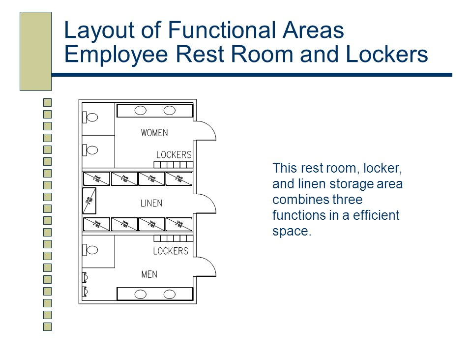 Layout of Functional Areas Employee Rest Room and Lockers This rest room, locker, and linen storage area combines three functions in a efficient space