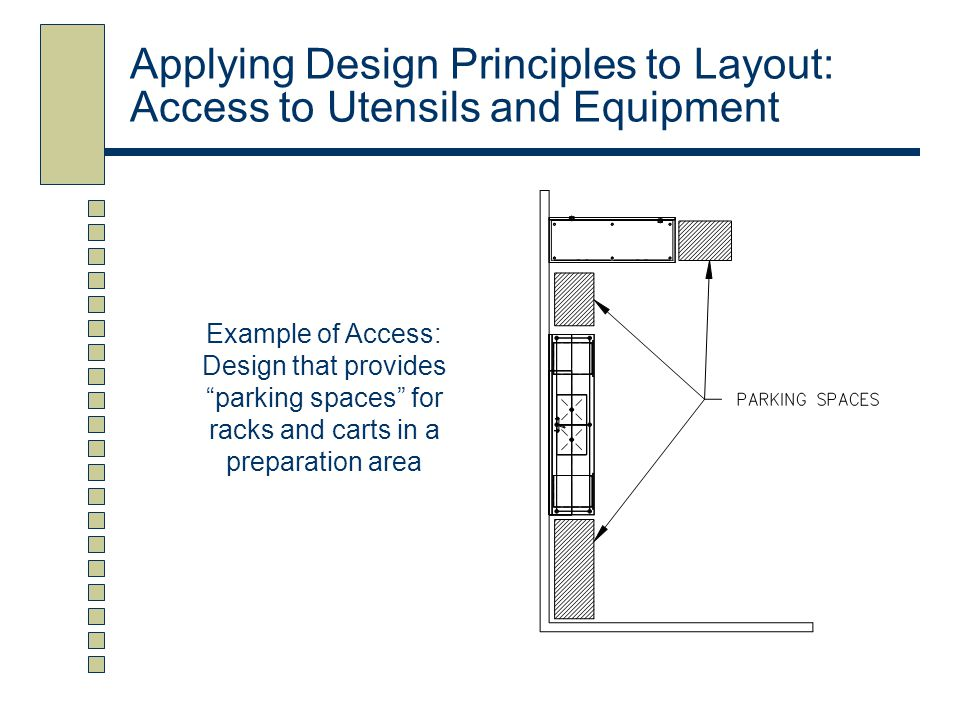 Layout of Functional Areas Scramble Cafeteria Service Courtesy Maddox- NBD, Inc.