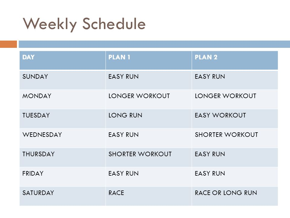 Weekly Schedule DAYPLAN 1PLAN 2 SUNDAYEASY RUN MONDAYLONGER WORKOUT TUESDAYLONG RUNEASY WORKOUT WEDNESDAYEASY RUNSHORTER WORKOUT THURSDAYSHORTER WORKO