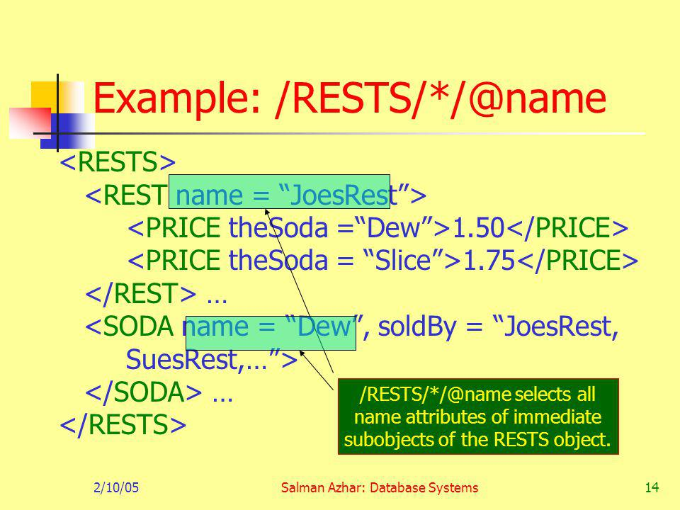 2/10/05Salman Azhar: Database Systems14 Example: /RESTS/*/@name 1.50 1.75 … <SODA name = Dew, soldBy = JoesRest, SuesRest,…> … /RESTS/*/@name selects all name attributes of immediate subobjects of the RESTS object.