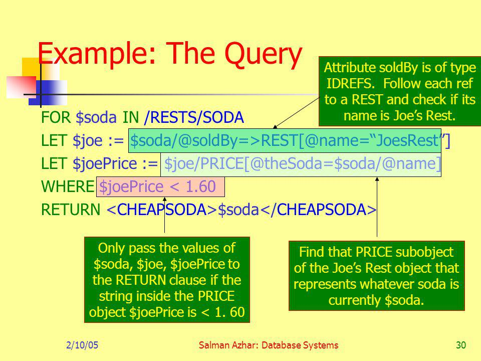 2/10/05Salman Azhar: Database Systems30 Example: The Query FOR $soda IN /RESTS/SODA LET $joe := $soda/@soldBy=>REST[@name=JoesRest] LET $joePrice := $joe/PRICE[@theSoda=$soda/@name] WHERE $joePrice < 1.60 RETURN $soda Attribute soldBy is of type IDREFS.