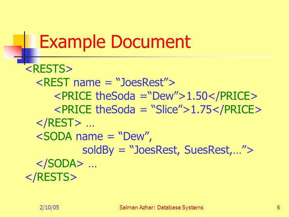 2/10/05Salman Azhar: Database Systems6 Example Document 1.50 1.75 … <SODA name = Dew, soldBy = JoesRest, SuesRest,…> …
